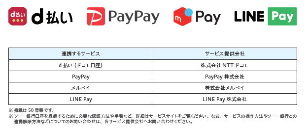 paypay ソニー 銀行