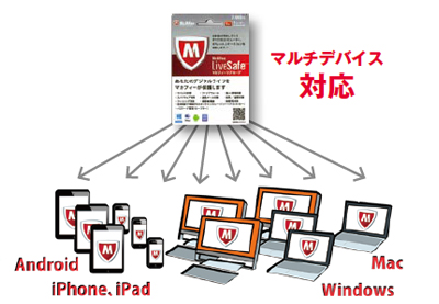 対応OSは、Windows、Mac、Android、iOS
